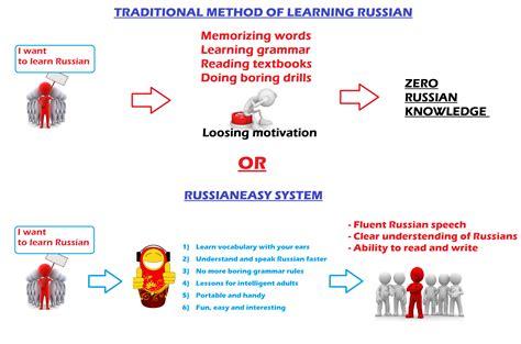 language ru for learning russian language