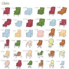 Upholster Dining Room Chairs yardage needed to upholster different chair styles