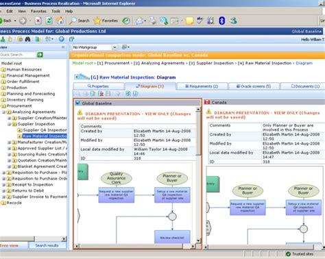 flowchart software comparison ferc compliance processgene