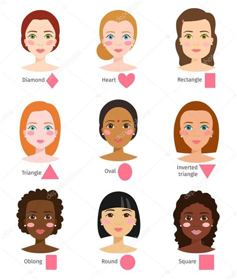 woman face types shapes female head vector