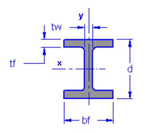 w section steel structural a36 steel wide flange i beam section properties