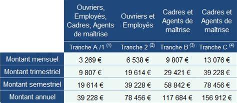 Salaire Plafond De La Sécurité Sociale by Calcul Des Taux De Cotisations Infos Sur Plafonds Et