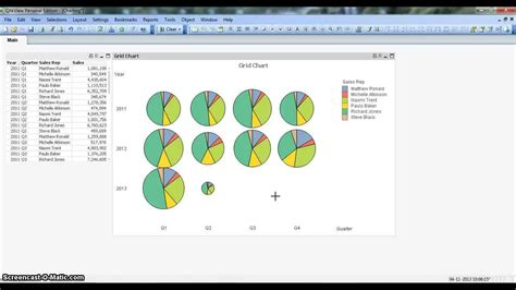 qlikview graphs tutorial qlikview tutorial qlikview charts qlikview grid chart