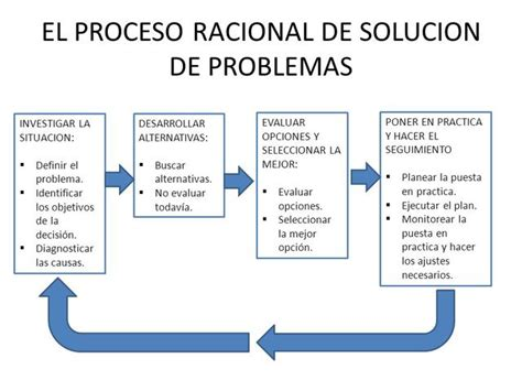 En Que Consiste El Modelo Curricular De Modelo De Toulmin Timeline Timetoast Timelines