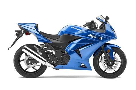2008 Kawasaki Ninja 250 Review   Part 1 of 4