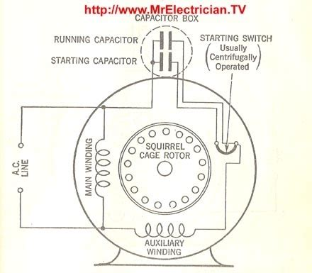 wiring diagrams of fractional horsepower electric motors