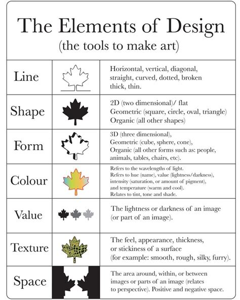 design elements and principles vcd best 25 elements of design ideas on pinterest