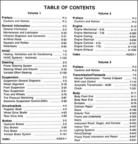 online car repair manuals free 2006 chevrolet corvette free book repair manuals 2006 chevrolet corvette repair shop manual original 3 volume set