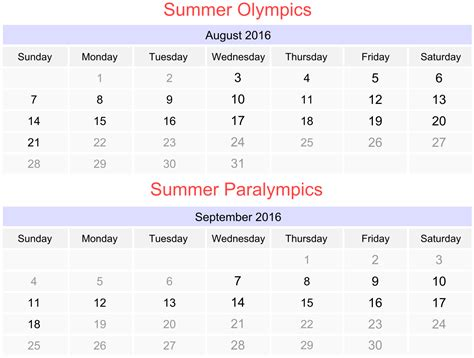 winter olympics schedule 2016 file schedule of the rio de janeiro bid for the 2016