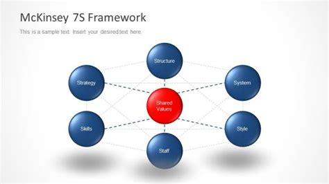 mckinsey powerpoint templates blue mckinsey 7s diagram for powerpoint slidemodel