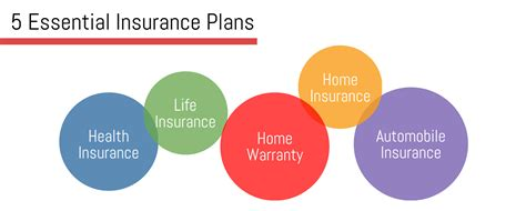 house insurance types types of house insurance 28 images exle of homeowners liability that goes beyond