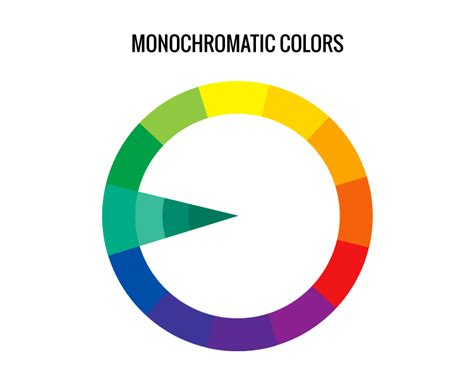 monochromatic color traditional color schemes the ultimate guide to color