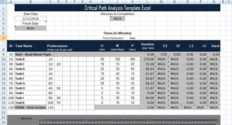 Critical Path Analysis Template Excel   Project Management