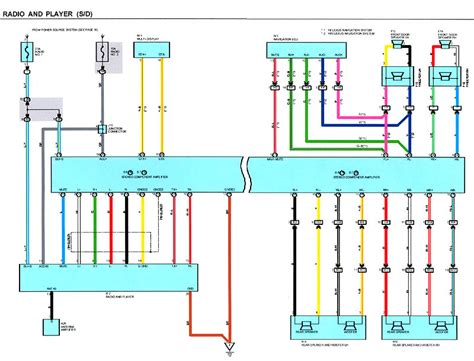 lexus es300 stereo wiring diagram lexus lx470 parts
