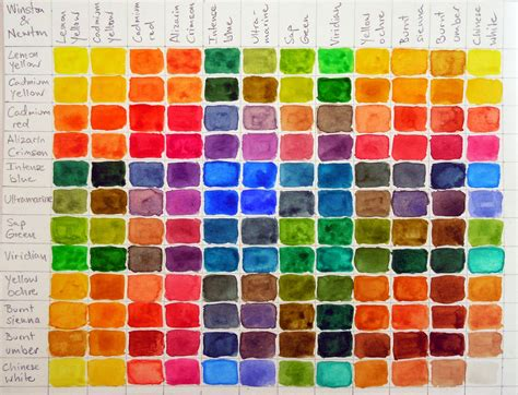 inky dinky doodle winsor newton cotman pocket box 12 colour chart