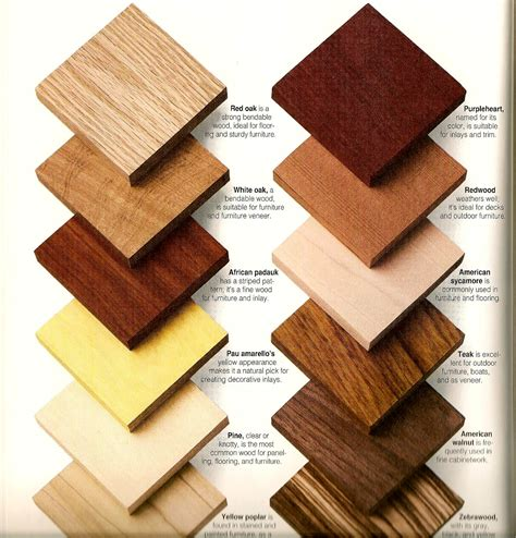 types of wood tables wood types sles for client reference custom