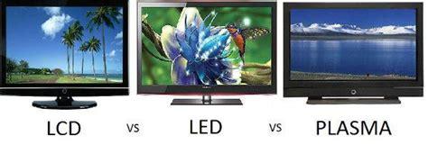 Diskon Lu Led Plasma hd 4k led oled entenda sobre os tipos de tvs e a qualidade de imagem