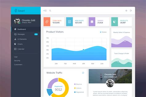 15 brilliant admin panel template designs based on ralph almeida ui ux designer 15 ui templates gr 225 tis de