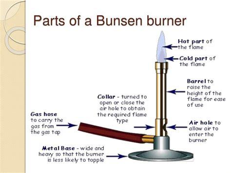 bunsen burner labelled diagram bunsen burner is a stupid name