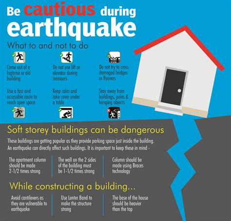 earthquake procedure surviving earthquake how to get structural safety