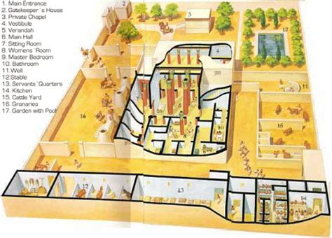 House Floor Plan Villa 2009 Floor Plan Of Ancient Egyptian Villa