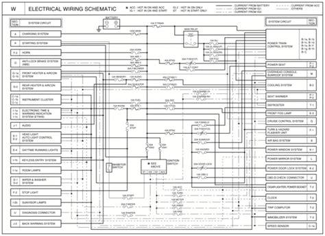 wiring diagram kia 2010 wiring diagrams new wiring