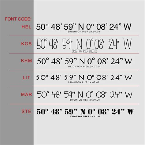 personalised coordinates wall sticker by oakdene designs