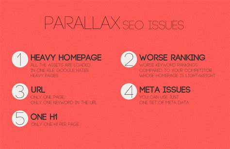 parallax scrolling template seo optimization for parallax scrolling websites