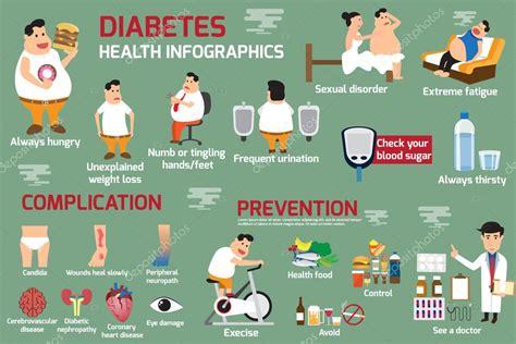 alimenti proibiti per diabetici infogr 225 fico de obesidade e diabetes detalhe do conceito