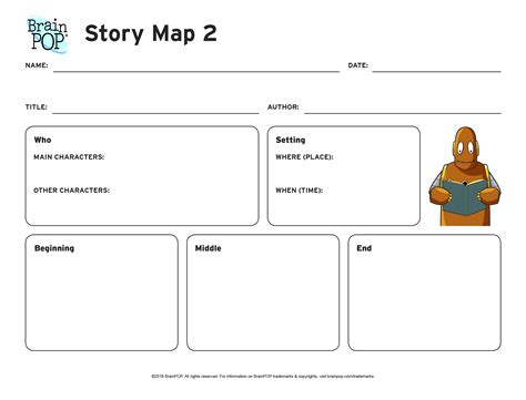 printable quiz on story elements story map graphic organizer brainpop educators