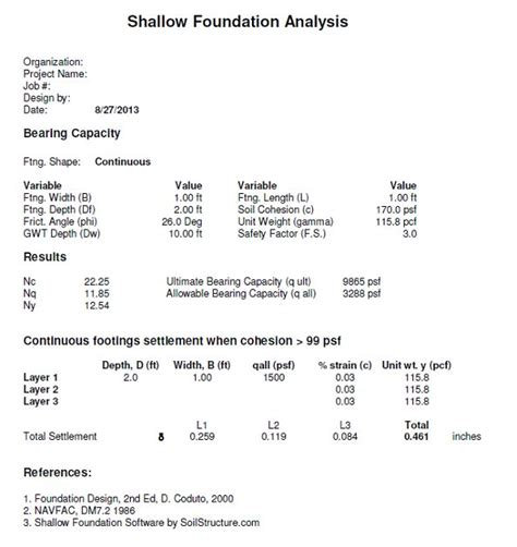 bearing capacity of shallow foundations soilstructure