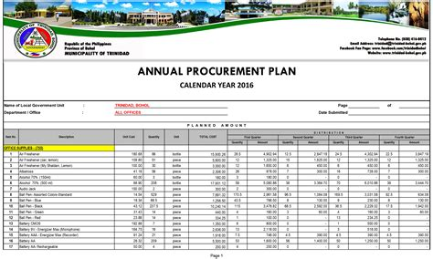 purchasing schedule template 2016 annual procurement plan municipality of