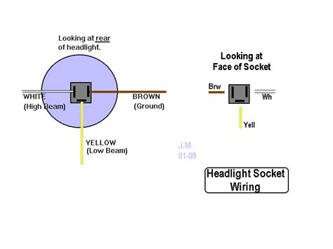 sealed beam headlight wiring diagram 36 wiring diagram