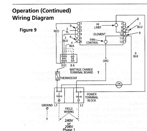 dayton electric unit heater wiring diagram get free