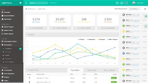 ecommerce dashboard template monsteradmin template with a touch of material design