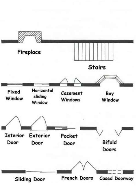 floor plan door symbols common architectural floor plans symbols for doorways