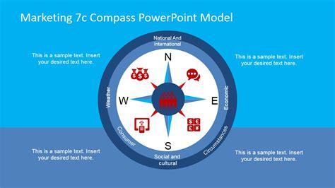 marketing 7c compass powerpoint model slidemodel