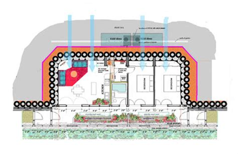 sustainable home floor plans