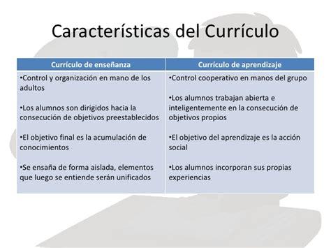 Caracteristicas Modelo Curricular De Ralph Educacion Y Curriculo