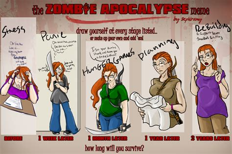 Apocalypse Meme - zombie mode meme