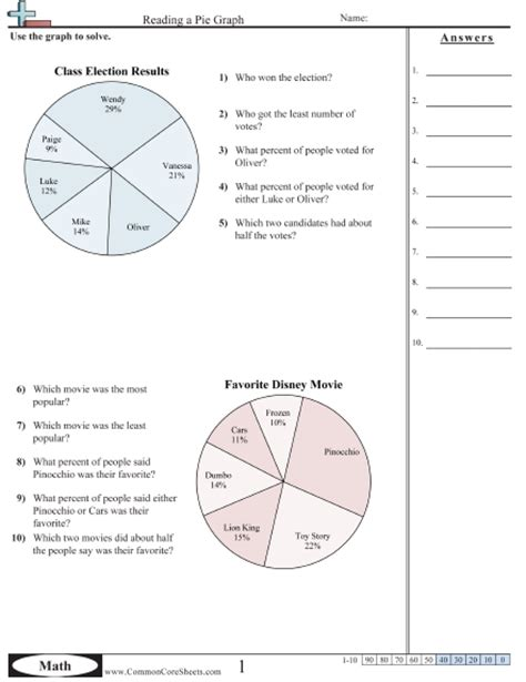 piegraph worksheets