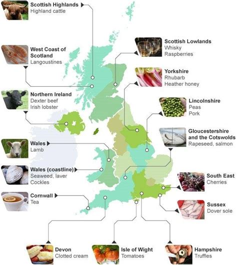 What Calendar Do They Use In Afghanistan Harvest Time What S Produced In The Uk Martin S And Food