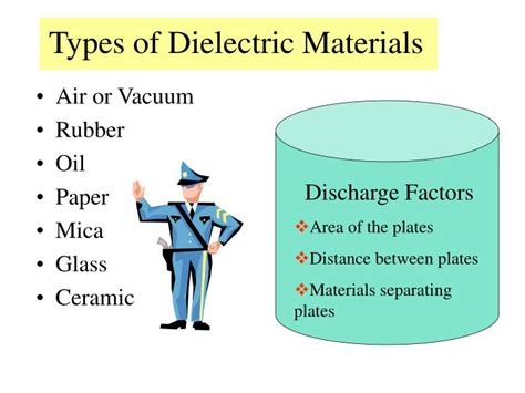 capacitor ceramic dielectric types ppt capacitors powerpoint presentation id 6134350