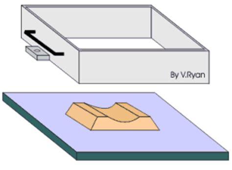 follow board pattern in casting تجهيز قوالب السباكة بالصور والرسومات foundry work