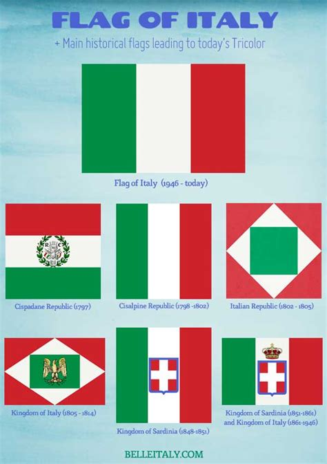 what color is the italian flag what are the italian flag colors meaning illuminating