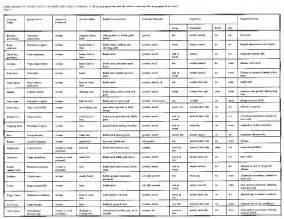 tellnuaq potassium rich foods chart