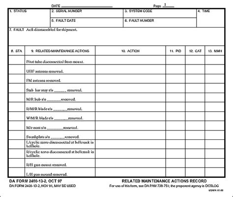Navy Maintenance Requirement Card Template by Fm 3 04 500 Appendix H Deployment
