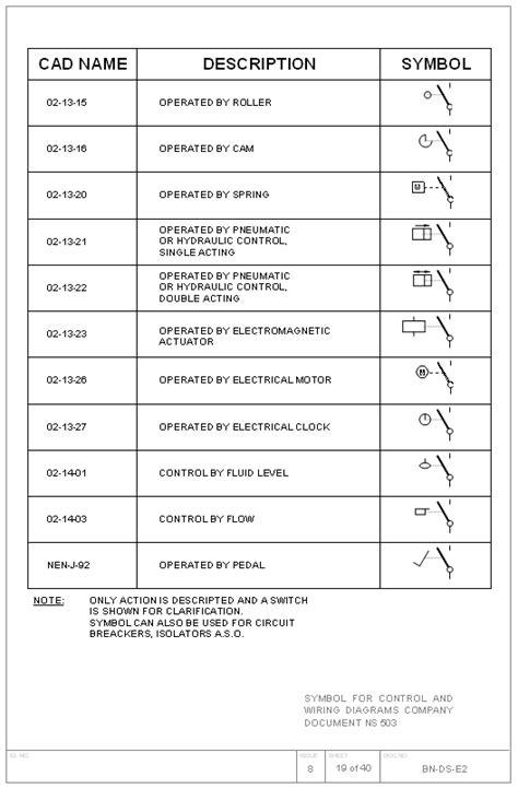 bn ds e02 electrical symbol standard