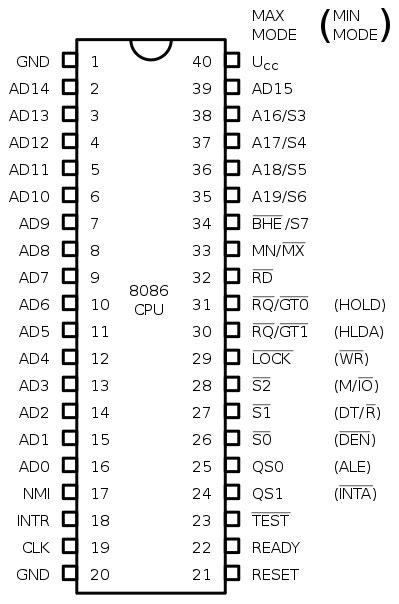 microprocessor 8086 pin diagram intel 8086 howling pixel