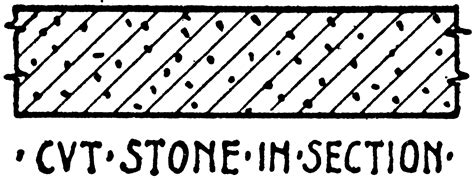 Cvt Stone In Section Material Symbol Clipart Etc